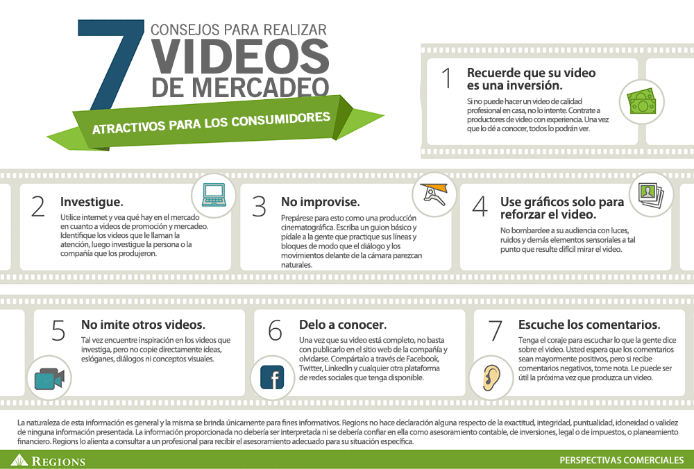 7 consejos para hacer videos de marketing atractivos para los consumidores