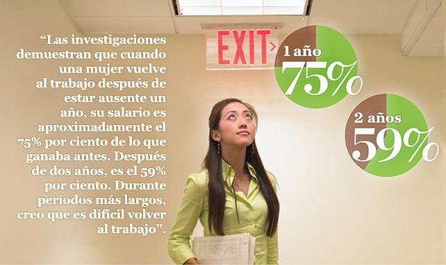 infografía sobre salarios de mujeres cuando una mujer regresa al trabajo