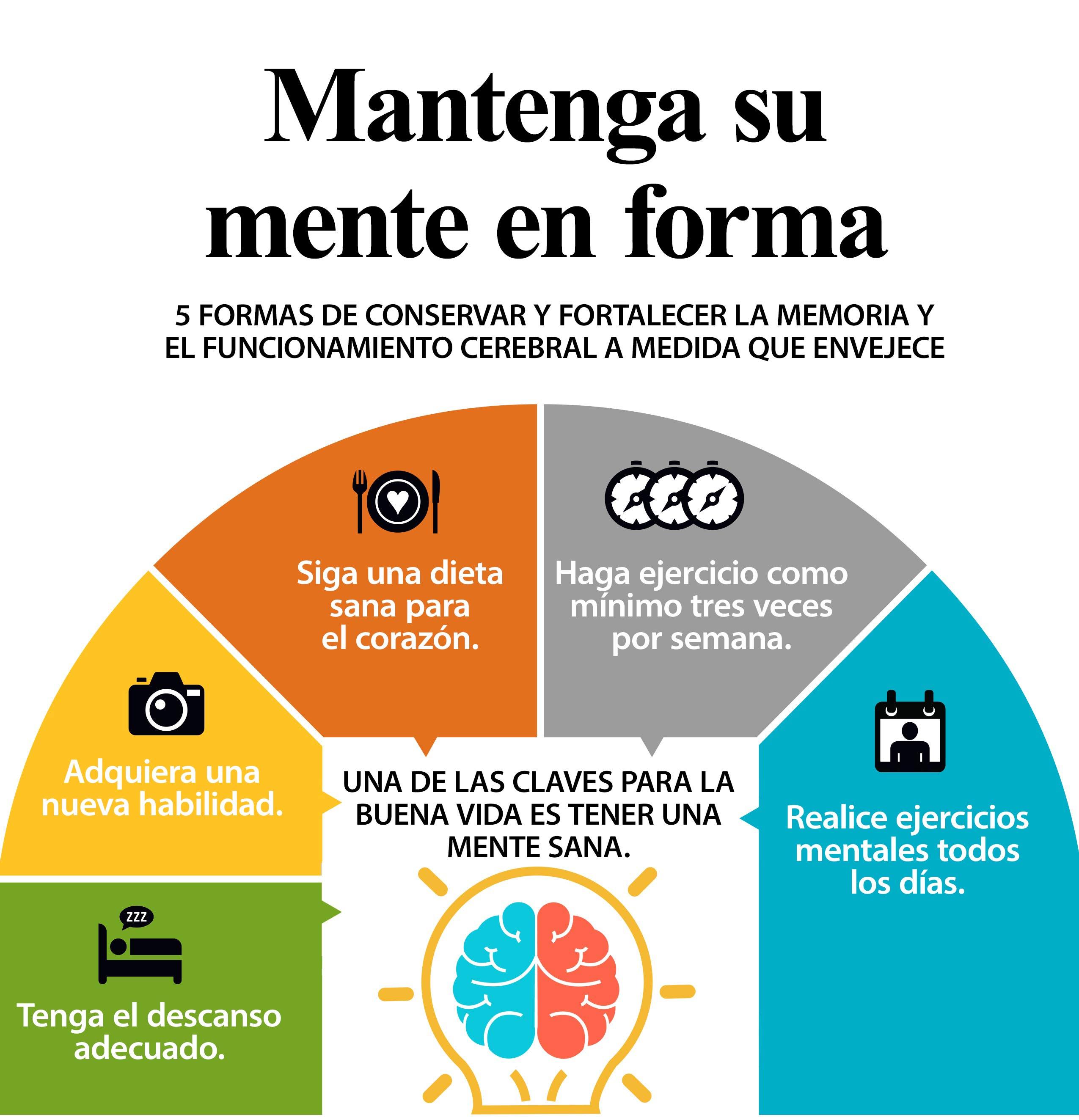 Gráfico informativo acerca de cómo mantener su mente en forma