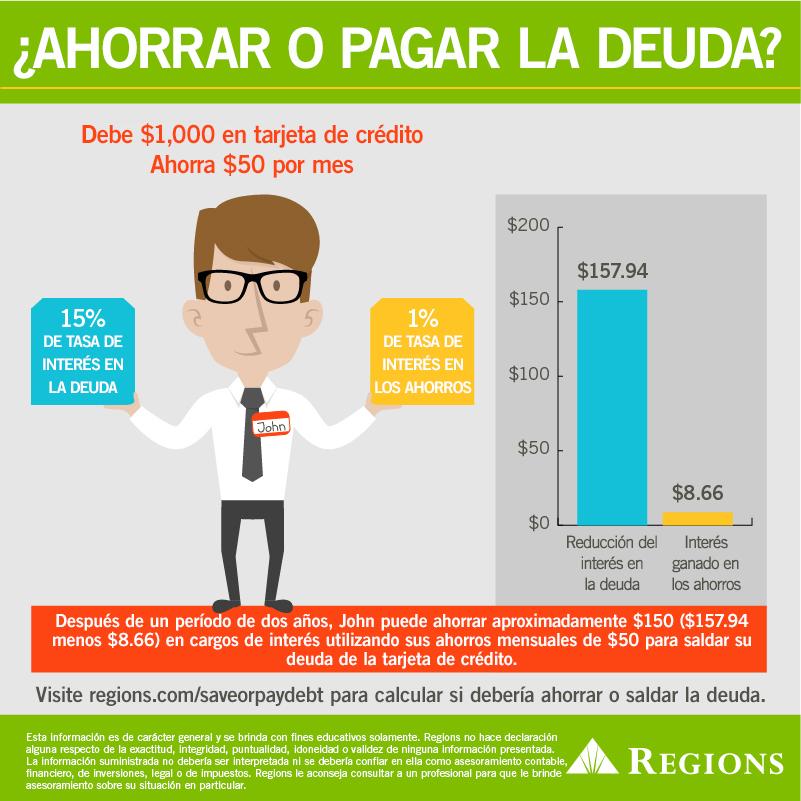 gráfico informativo acerca de si mejor ahorrar o saldar las deudas