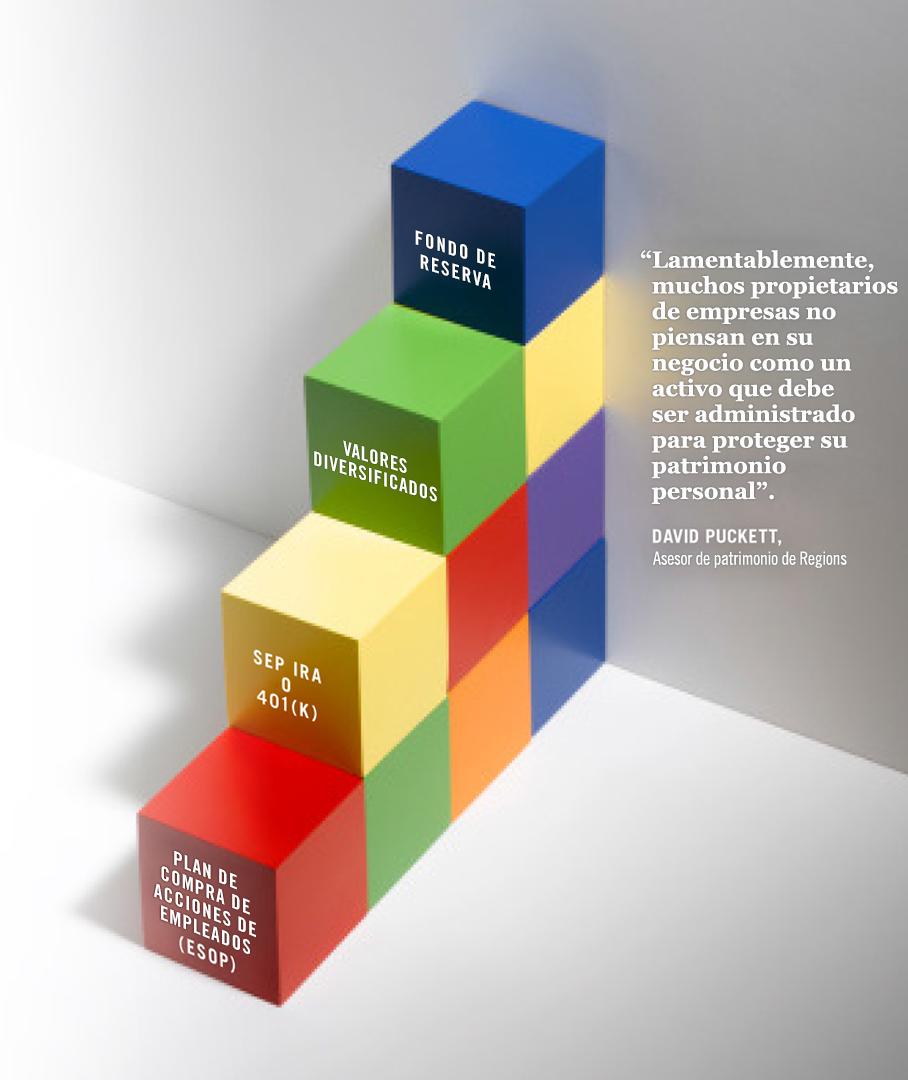 Infografía El desafío de la diversificación
