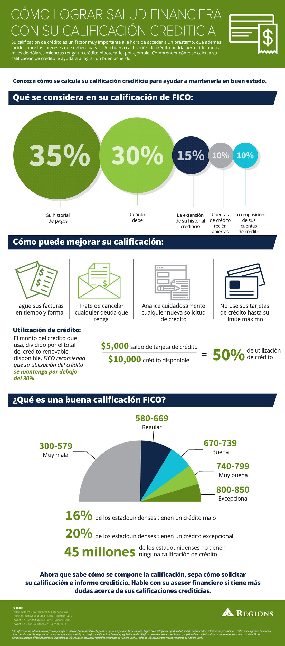Cómo se calcula la calificación crediticia