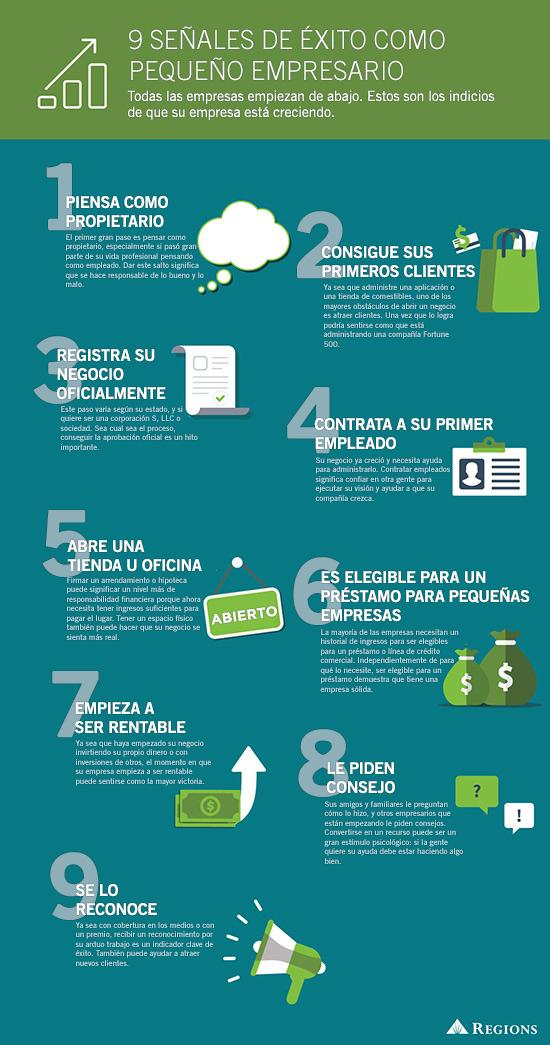 infografía de éxito en un pequeño negocio